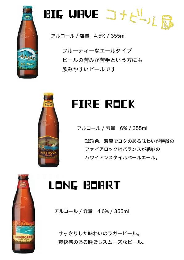 輸入ビールはおいしいのお話し